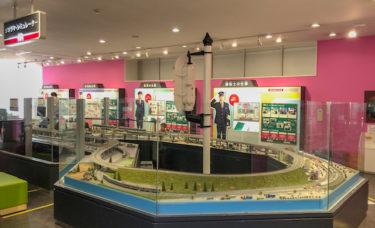 電車とバスの博物館・ジオラマシュミレーター